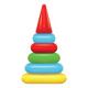 Olfactorische piramide: nuttig of nutteloos